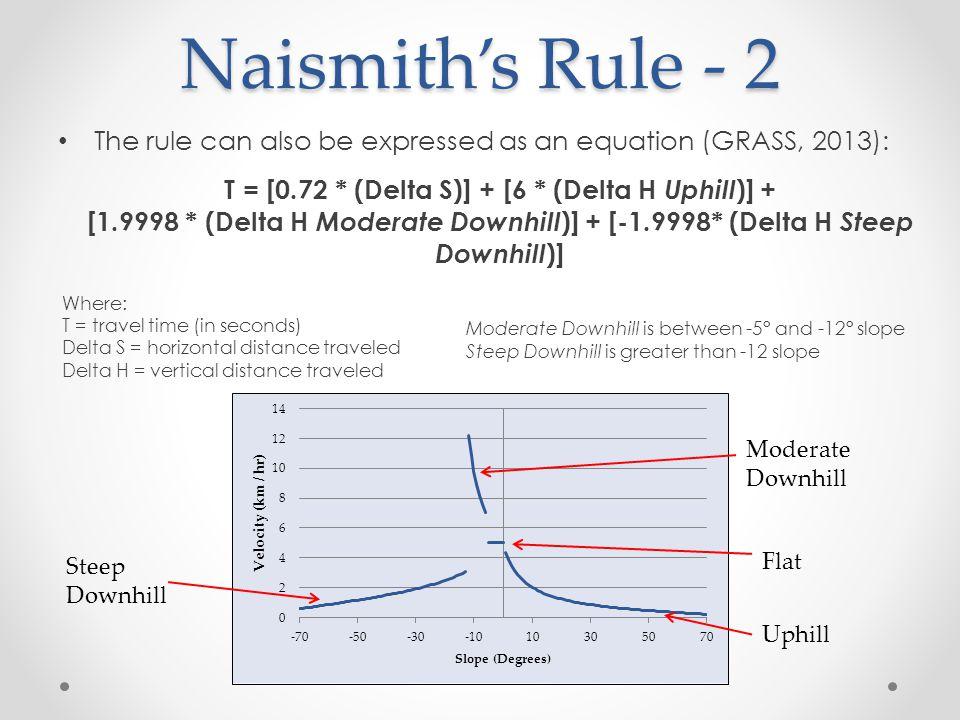 T = [0.72 * (Delta S)] + [6 * (Delta H Uphill)] +